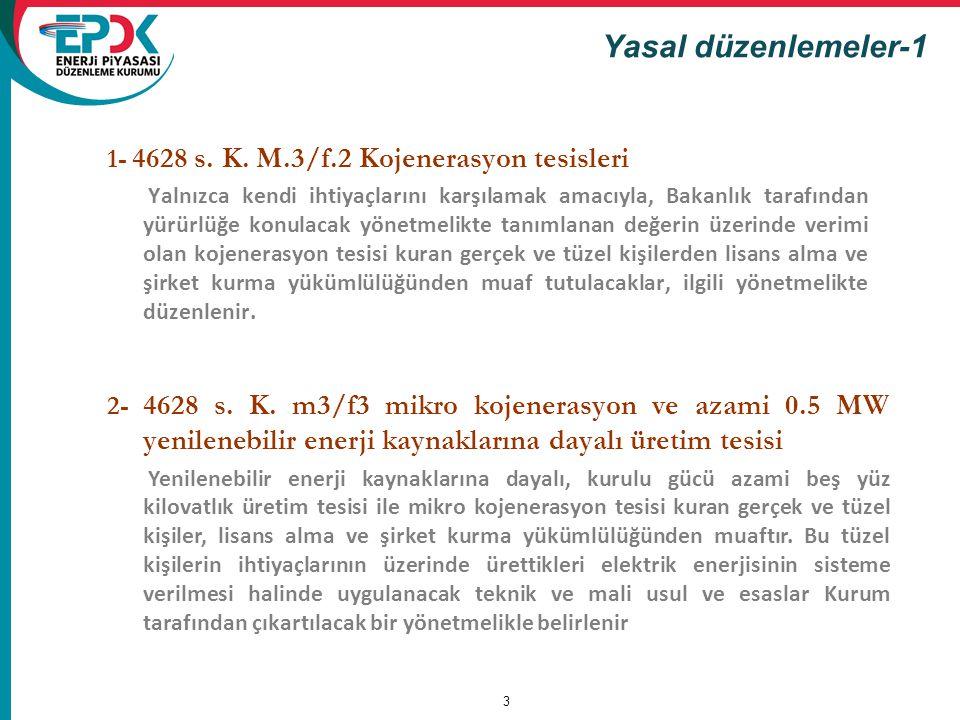3 1- 4628 s. K. M.3/f.2 Kojenerasyon tesisleri Yalnızca kendi ihtiyaçlarını karşılamak amacıyla, Bakanlık tarafından yürürlüğe konulacak yönetmelikte