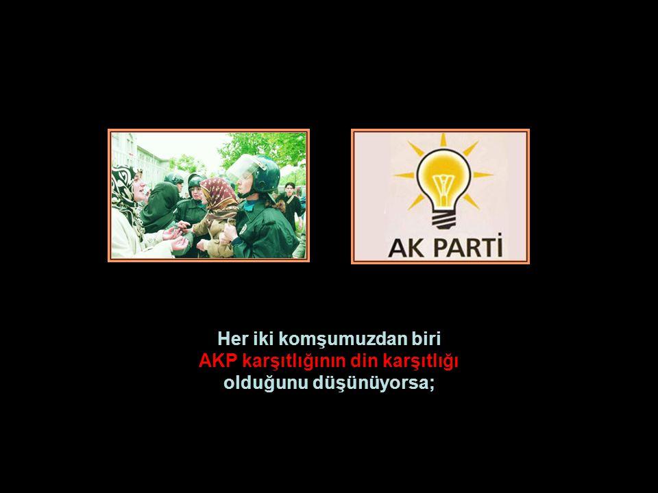 Her iki komşumuzdan biri AKP karşıtlığının din karşıtlığı olduğunu düşünüyorsa;