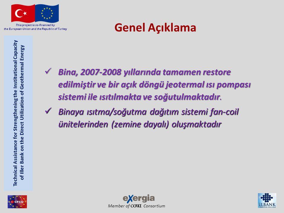 Member of Consortium This project is co-financed by the European Union and the Republic of Turkey Bina, 2007-2008 yıllarında tamamen restore edilmiştir ve bir açık döngü jeotermal ısı pompası sistemi ile ısıtılmakta ve soğutulmaktadır.