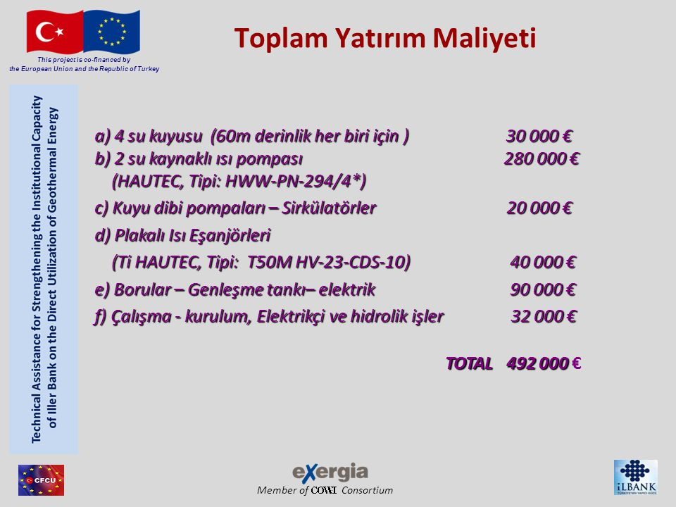 Member of Consortium This project is co-financed by the European Union and the Republic of Turkey Toplam Yatırım Maliyeti a) 4 su kuyusu (60m derinlik