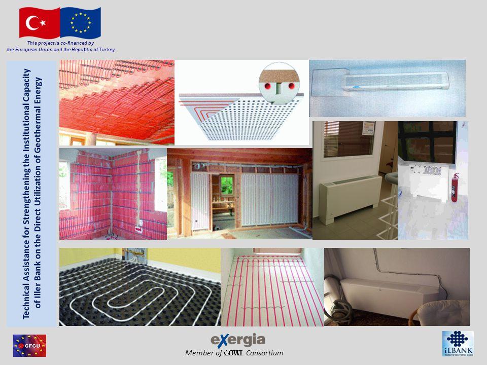 Member of Consortium This project is co-financed by the European Union and the Republic of Turkey Uygulama Alanı : İnşaat Sektörü Uygulama Şekli : Otel Isıtılan/soğutulan Bina Alanı: 8 980 m2 Isıtma Yükleri: 704 kWth Soğutma Yükleri: 566 kWc Isı kaynağı/çukuru: Su / Su Isı Pompası Çeşidi: Elektrikli Kurulum yılı : 2008 Amaç : Isıtma&Soğutma Isı Kaynağı Sistemi : Akiferler/kuyular Dağıtım Sistemi: fan coil uniteleri Teknik veriler