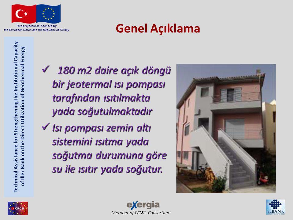Member of Consortium This project is co-financed by the European Union and the Republic of Turkey 180 m2 daire açık döngü bir jeotermal ısı pompası tarafından ısıtılmakta yada soğutulmaktadır 180 m2 daire açık döngü bir jeotermal ısı pompası tarafından ısıtılmakta yada soğutulmaktadır Isı pompası zemin altı sistemini ısıtma yada soğutma durumuna göre su ile ısıtır yada soğutur.