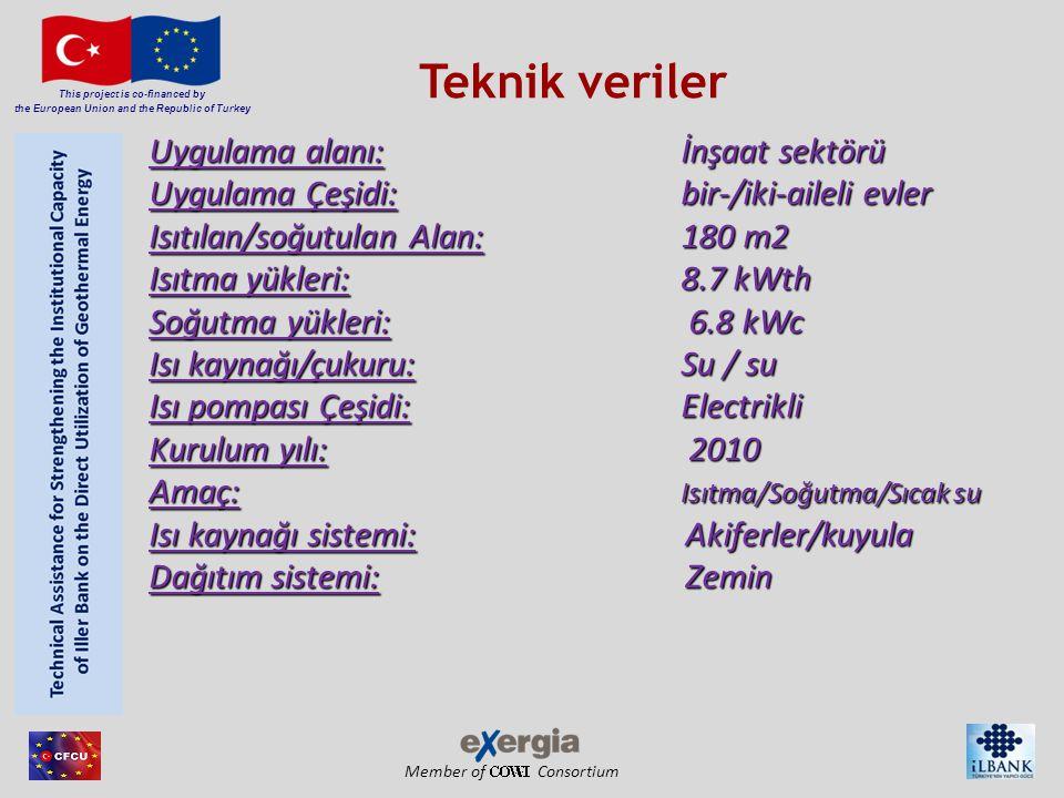 Member of Consortium This project is co-financed by the European Union and the Republic of Turkey Uygulama alanı: İnşaat sektörü Uygulama Çeşidi: bir-/iki-aileli evler Isıtılan/soğutulan Alan: 180 m2 Isıtma yükleri: 8.7 kWth Soğutma yükleri: 6.8 kWc Isı kaynağı/çukuru: Su / su Isı pompası Çeşidi: Electrikli Kurulum yılı: 2010 Amaç: Isıtma/Soğutma/Sıcak su Isı kaynağı sistemi: Akiferler/kuyula Dağıtım sistemi: Zemin Teknik veriler