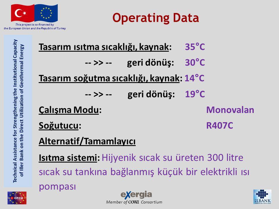 Member of Consortium This project is co-financed by the European Union and the Republic of Turkey Tasarım ısıtma sıcaklığı, kaynak: 35°C -- >> -- geri dönüş: 30°C Tasarım soğutma sıcaklığı, kaynak: 14°C -- >> -- geri dönüş: 19°C Çalışma Modu: Monovalan Soğutucu: R407C Alternatif/Tamamlayıcı Isıtma sistemi: Hijyenik sıcak su üreten 300 litre sıcak su tankına bağlanmış küçük bir elektrikli ısı pompası Operating Data