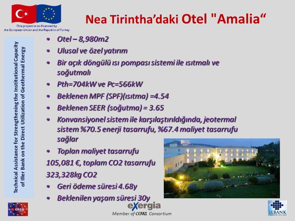 Member of Consortium This project is co-financed by the European Union and the Republic of Turkey Pikermi'de iki aile evi  Özel yatırım  Pth=8.7kW ve Pc=6.8kW  8.7kW su kuyuları ile jeotermal ısı pompası (açık döngü) (açık döngü)  Isıtma ve soğutma için zemin altı sistemi  Beklenilen PK(COP) (ısıtma)= 5.8  Beklenilen EER (soğutma) = 6.1  Beklenilen MPF (ısıtma) = 4.77  Beklenilen SEER (soğutma) = 3.65  Yağ kazanı ile karşılaştırıldığında beklenen tasarruf yaklaşık %73 (80€ jeo.
