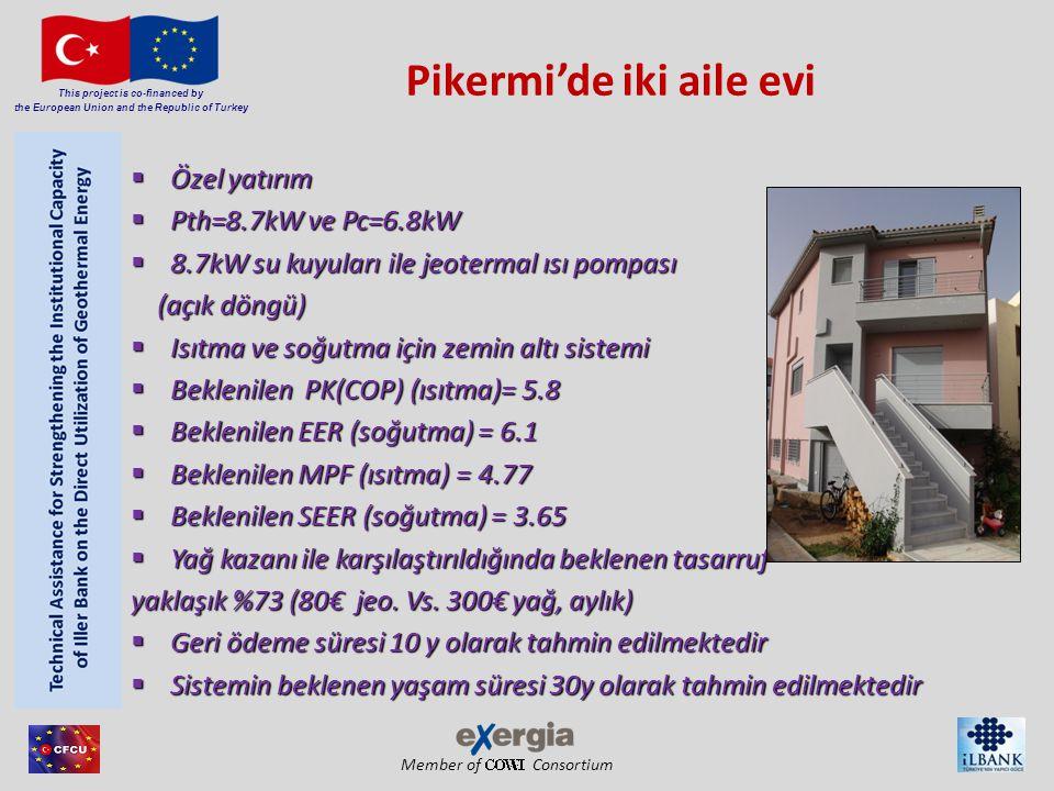 Member of Consortium This project is co-financed by the European Union and the Republic of Turkey Toplam Yatırım Maliyeti a) 4 su kuyusu (60m derinlik her biri için ) 30 000 € b) 2 su kaynaklı ısı pompası 280 000 € (HAUTEC, Tipi: HWW-PN-294/4*) c) Kuyu dibi pompaları – Sirkülatörler 20 000 € d) Plakalı Isı Eşanjörleri (Ti HAUTEC, Tipi: T50M HV-23-CDS-10) 40 000 € (Ti HAUTEC, Tipi: T50M HV-23-CDS-10) 40 000 € e) Borular – Genleşme tankı– elektrik 90 000 € f) Çalışma - kurulum, Elektrikçi ve hidrolik işler 32 000 € TOTAL 492 000 TOTAL 492 000 €