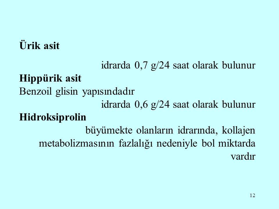 12 Ürik asit idrarda 0,7 g/24 saat olarak bulunur Hippürik asit Benzoil glisin yapısındadır idrarda 0,6 g/24 saat olarak bulunur Hidroksiprolin büyümekte olanların idrarında, kollajen metabolizmasının fazlalığı nedeniyle bol miktarda vardır