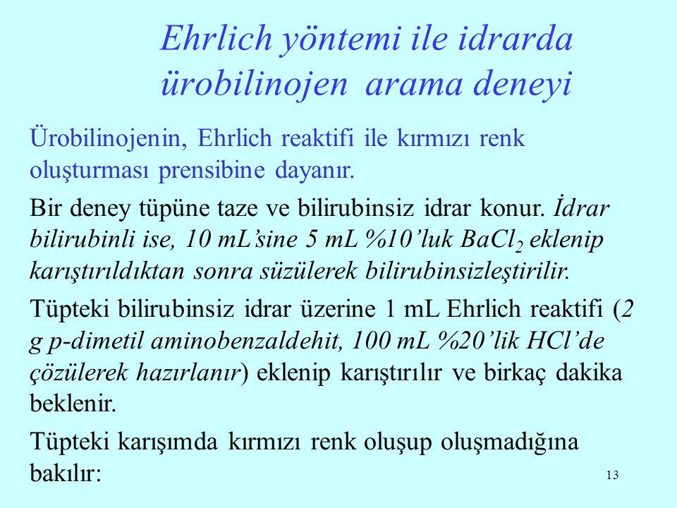 13 Ehrlich yöntemi ile idrarda ürobilinojen arama deneyi Ürobilinojenin, Ehrlich reaktifi ile kırmızı renk oluşturması prensibine dayanır.
