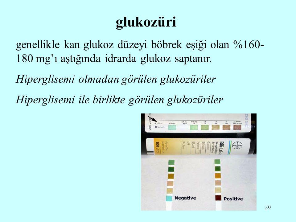 29 glukozüri genellikle kan glukoz düzeyi böbrek eşiği olan %160- 180 mg'ı aştığında idrarda glukoz saptanır.