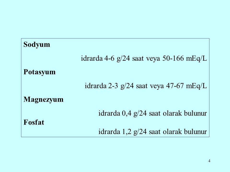 4 Sodyum idrarda 4-6 g/24 saat veya 50-166 mEq/L Potasyum idrarda 2-3 g/24 saat veya 47-67 mEq/L Magnezyum idrarda 0,4 g/24 saat olarak bulunur Fosfat idrarda 1,2 g/24 saat olarak bulunur