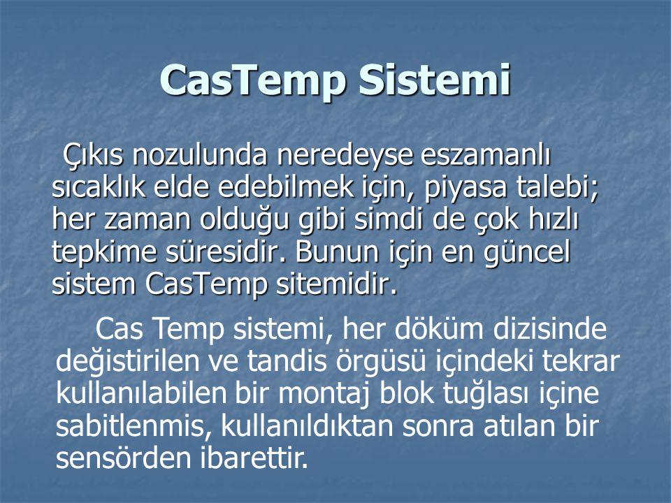 CasTemp operasyon prensibi Sekil : 1 CasTemp operasyon prensibi.