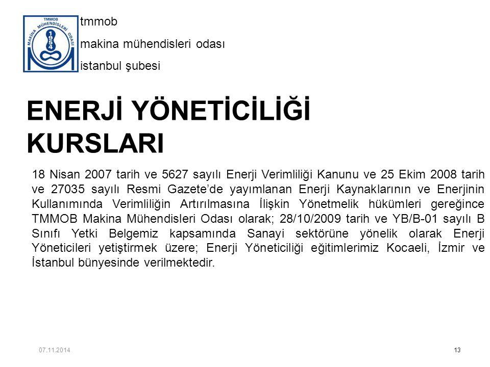 tmmob makina mühendisleri odası istanbul şubesi ENERJİ YÖNETİCİLİĞİ KURSLARI 13 18 Nisan 2007 tarih ve 5627 sayılı Enerji Verimliliği Kanunu ve 25 Eki