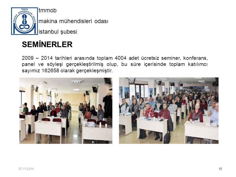 tmmob makina mühendisleri odası istanbul şubesi 2009 – 2014 tarihleri arasında toplam 4004 adet ücretsiz seminer, konferans, panel ve söyleşi gerçekleştirilmiş olup, bu süre içerisinde toplam katılımcı sayımız 162658 olarak gerçekleşmiştir.