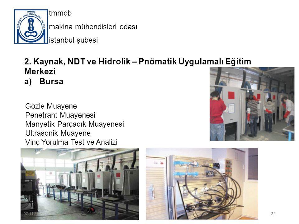 tmmob makina mühendisleri odası istanbul şubesi 2. Kaynak, NDT ve Hidrolik – Pnömatik Uygulamalı Eğitim Merkezi a)Bursa 24 Gözle Muayene Penetrant Mua