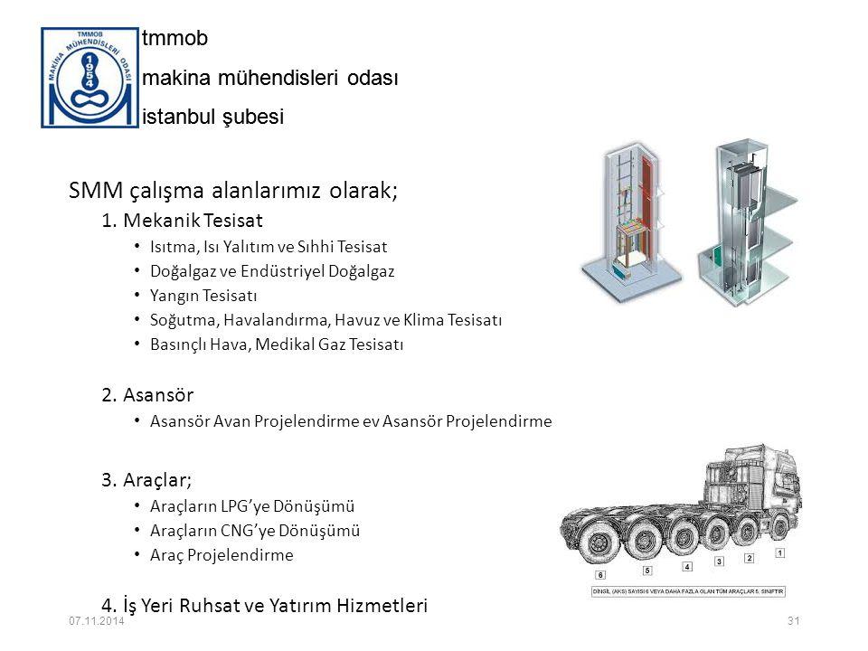 tmmob makina mühendisleri odası istanbul şubesi tmmob makina mühendisleri odası istanbul şubesi SMM çalışma alanlarımız olarak; 1.