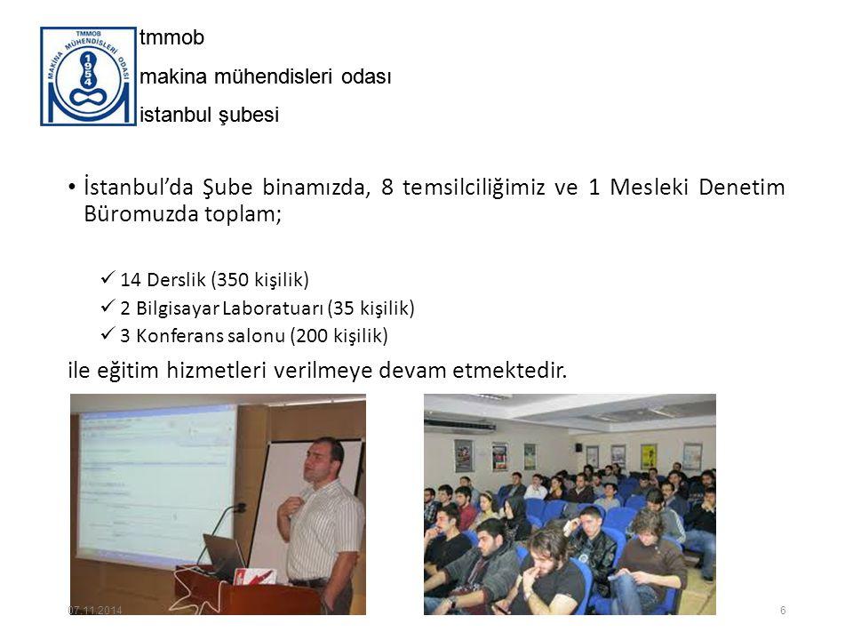 tmmob makina mühendisleri odası istanbul şubesi tmmob makina mühendisleri odası istanbul şubesi İstanbul'da Şube binamızda, 8 temsilciliğimiz ve 1 Mesleki Denetim Büromuzda toplam; 14 Derslik (350 kişilik) 2 Bilgisayar Laboratuarı (35 kişilik) 3 Konferans salonu (200 kişilik) ile eğitim hizmetleri verilmeye devam etmektedir.