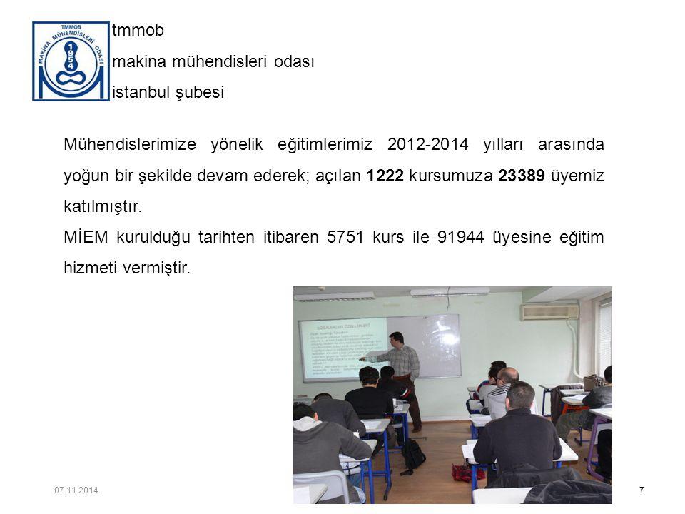 tmmob makina mühendisleri odası istanbul şubesi Mühendislerimize yönelik eğitimlerimiz 2012-2014 yılları arasında yoğun bir şekilde devam ederek; açıl