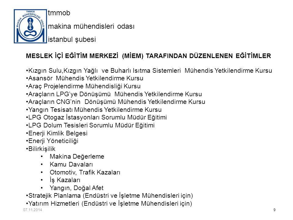 tmmob makina mühendisleri odası istanbul şubesi tmmob makina mühendisleri odası istanbul şubesi 30 SMMH Yönetmeliğine göre; AMAÇ ve DAYANAK; 3458 sayılı Mühendislik ve Mimarlık Hakkında Kanun ile 6235 sayılı Türk Mühendis ve Mimar Odaları Birliği Kanunu uyarınca; TMMOB Makina Mühendisleri Odası Serbest Mühendislik ve Müşavirlik Hizmetleri ve Asgari Ücretleri Yönetmeliğinde belirtilen ; Makina mühendisliği hizmeti üreten kişi ve kuruluşların mesleki etkinliklerinin Makina Mühendisleri Odası tarafından denetlenmesiyle, makina mühendisliği hizmetlerinin mesleki bilimsel teknik esaslar, ülke ve meslektaş yararları yönünden gelişmesini, Üretilen hizmetlerin Makina Mühendisleri Odası standartları ve yönetmelikleri ile ülkemizde geçerli diğer standartlara, yönetmeliklere ve esaslara uygunluğunu sağlamak, Makina Mühendisleri Odası tarafından belirlenen serbest müşavirlik ve mühendislik hizmetleri asgari ücretlerinin uygulanmasıyla, meslektaşlar arasında haksız rekabeti önlemek, serbest müşavirlik ve mühendislik hizmeti yapan kişi ve kuruluşların mesleki denetim, kapasite ve yeterlilik açısından değerlendirilmelerine esas olan kayıtların tutulmasını sağlamaktır.