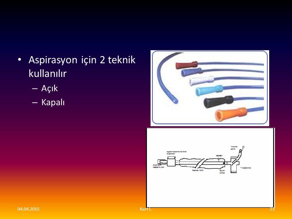 Aspirasyon için 2 teknik kullanılır – Açık – Kapalı 04.04.201523Kart L.