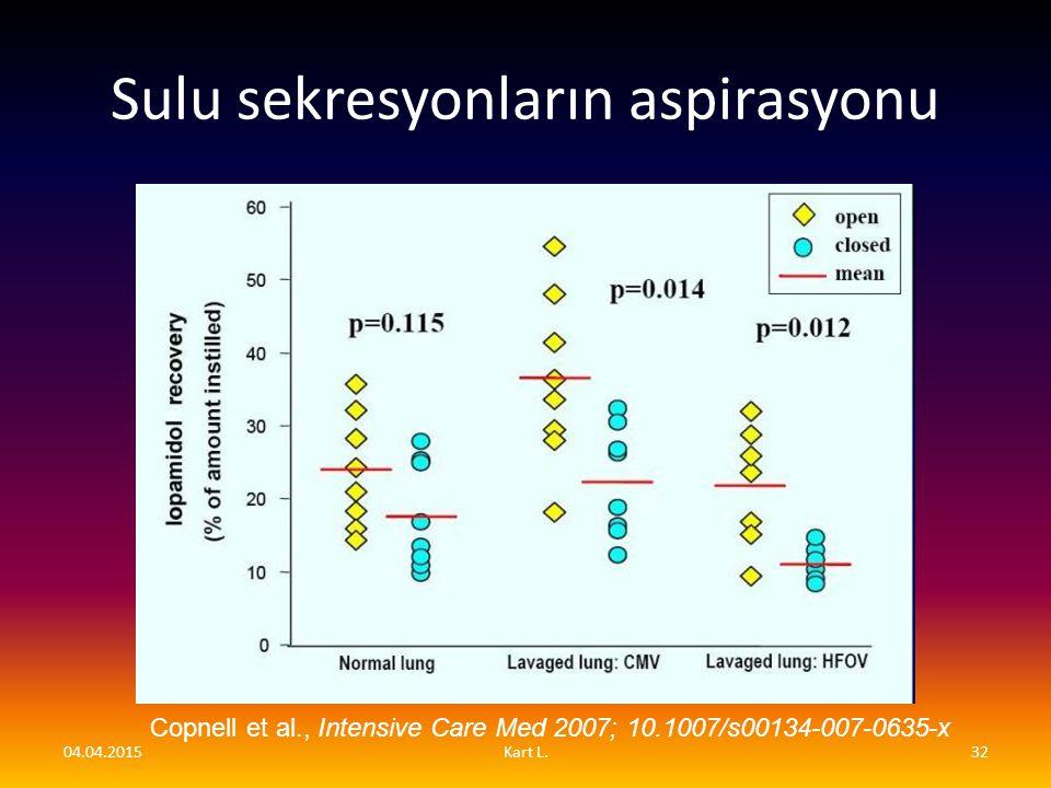 Sulu sekresyonların aspirasyonu Copnell et al., Intensive Care Med 2007; 10.1007/s00134-007-0635-x 04.04.201532Kart L.