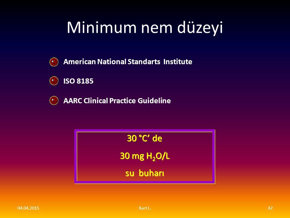 Minimum nem düzeyi 30 °C' de 30 mg H 2 O/L su buharı 30 °C' de 30 mg H 2 O/L su buharı American National Standarts Institute ISO 8185 AARC Clinical Pr