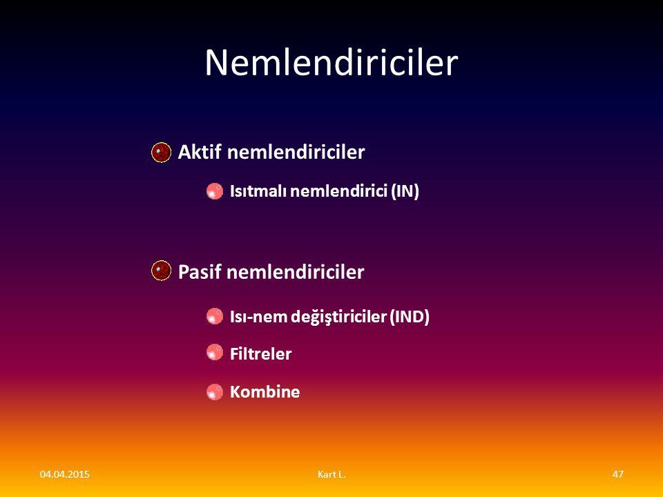 Nemlendiriciler Isıtmalı nemlendirici (IN) Pasif nemlendiriciler Aktif nemlendiriciler Isı-nem değiştiriciler (IND) Filtreler Kombine 04.04.201547Kart