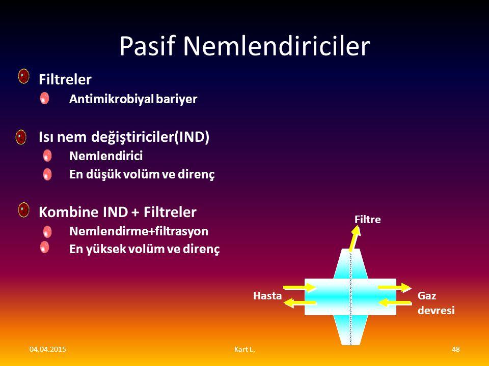 Pasif Nemlendiriciler Filtreler Antimikrobiyal bariyer Isı nem değiştiriciler(IND) Nemlendirici En düşük volüm ve direnç Kombine IND + Filtreler Nemle
