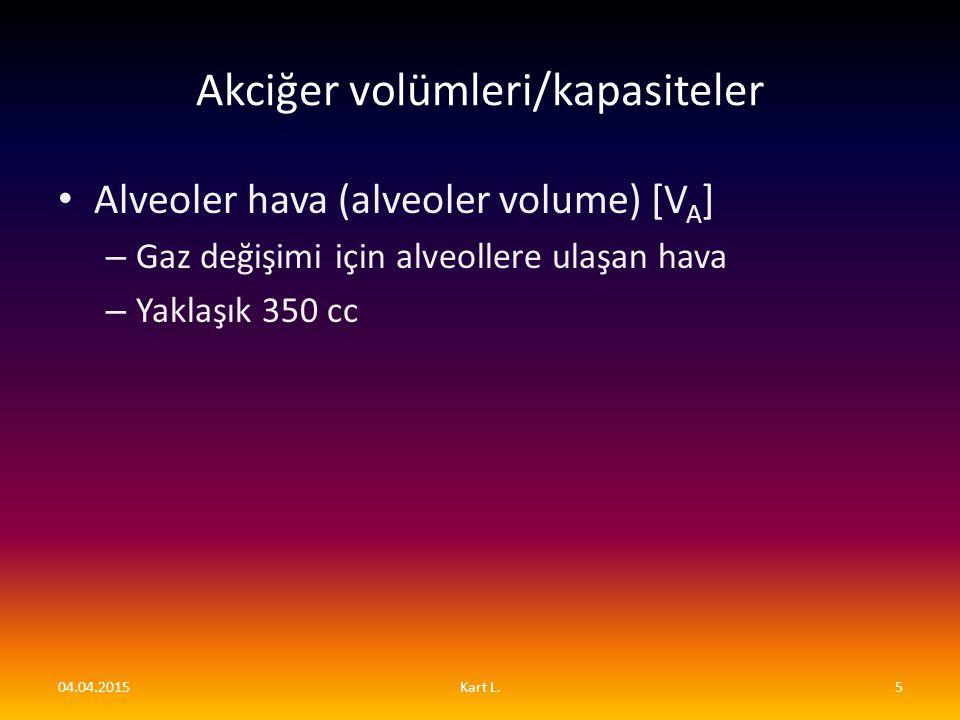 Akciğer volümleri/kapasiteler Alveoler hava (alveoler volume) [V A ] – Gaz değişimi için alveollere ulaşan hava – Yaklaşık 350 cc 04.04.20155Kart L.