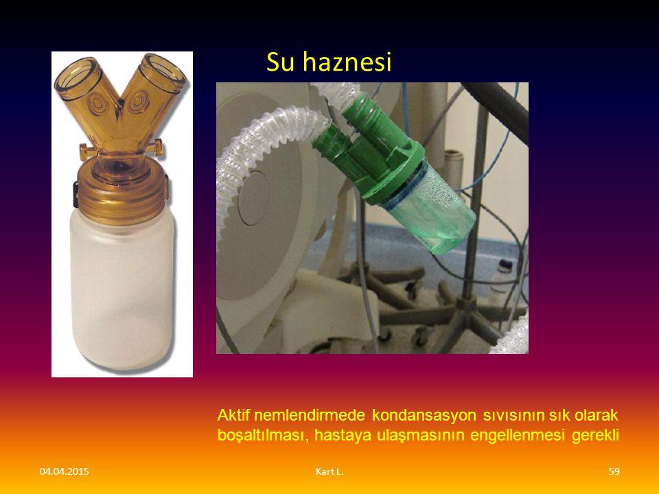 Su haznesi Aktif nemlendirmede kondansasyon sıvısının sık olarak boşaltılması, hastaya ulaşmasının engellenmesi gerekli 04.04.201559Kart L.