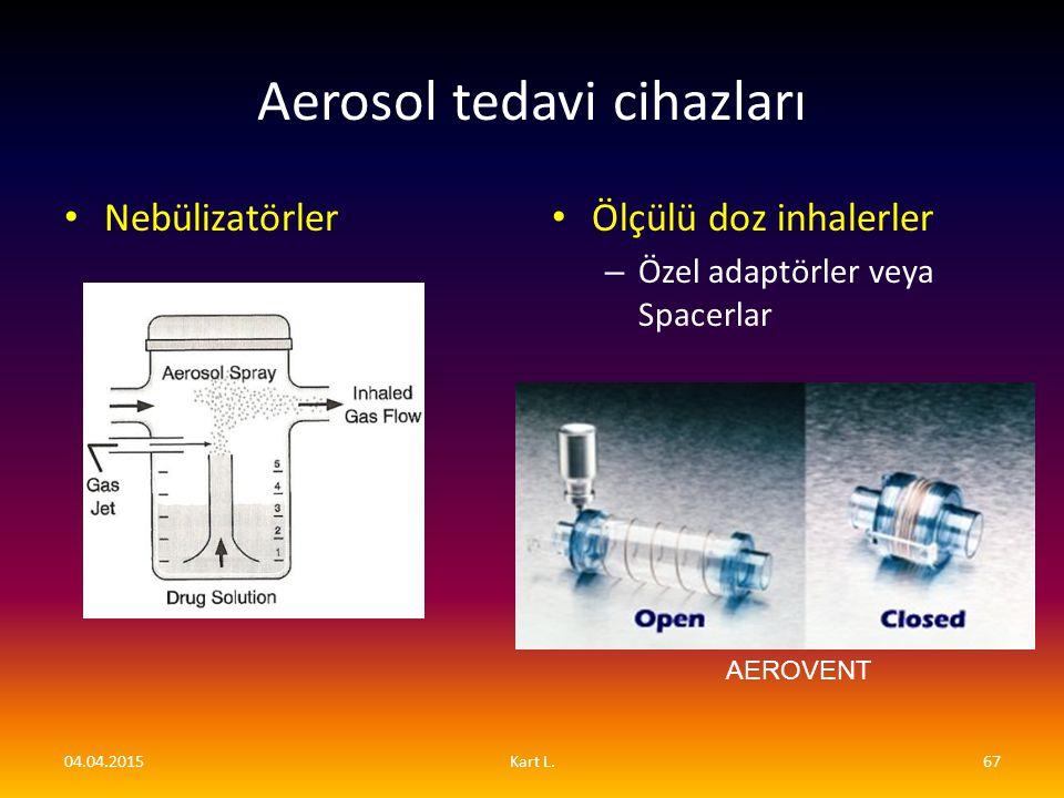 Aerosol tedavi cihazları Nebülizatörler Ölçülü doz inhalerler – Özel adaptörler veya Spacerlar AEROVENT 04.04.201567Kart L.