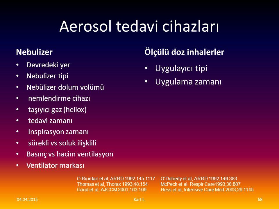 Aerosol tedavi cihazları Nebulizer Devredeki yer Nebulizer tipi Nebülizer dolum volümü nemlendirme cihazı taşıyıcı gaz (heliox) tedavi zamanı Inspiras