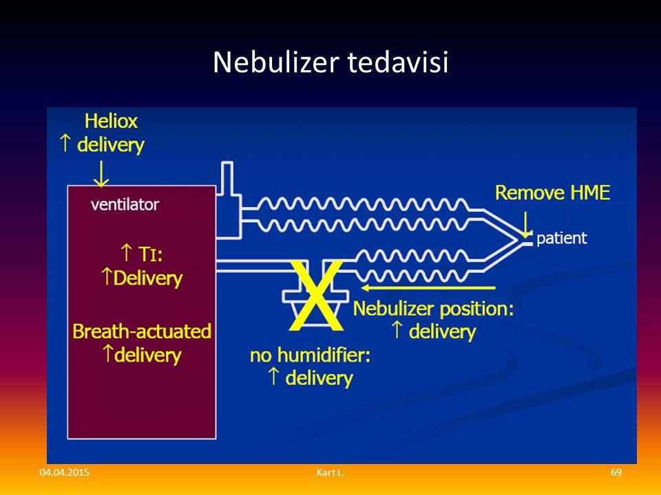 Nebulizer tedavisi 04.04.201569Kart L.