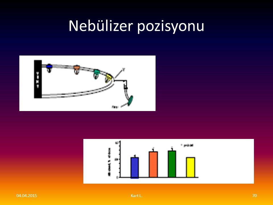 Nebülizer pozisyonu 04.04.201570Kart L.