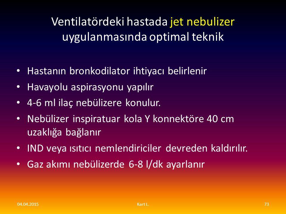 Ventilatördeki hastada jet nebulizer uygulanmasında optimal teknik Hastanın bronkodilator ihtiyacı belirlenir Havayolu aspirasyonu yapılır 4-6 ml ilaç