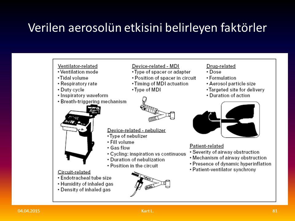 Verilen aerosolün etkisini belirleyen faktörler 04.04.201581Kart L.