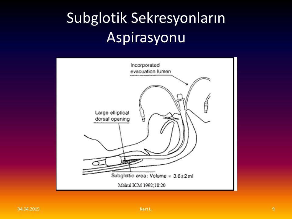 Subglotik Sekresyonların Aspirasyonu 04.04.20159Kart L.