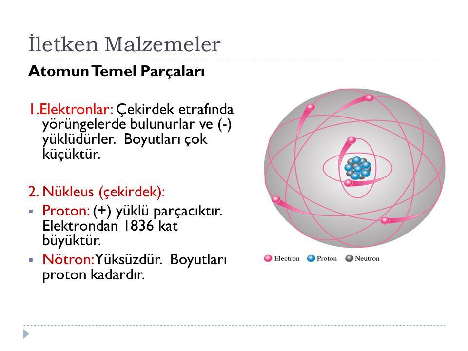 İletken Malzemeler Atomun Temel Parçaları 1.Elektronlar: Çekirdek etrafında yörüngelerde bulunurlar ve (-) yüklüdürler. Boyutları çok küçüktür. 2. Nük