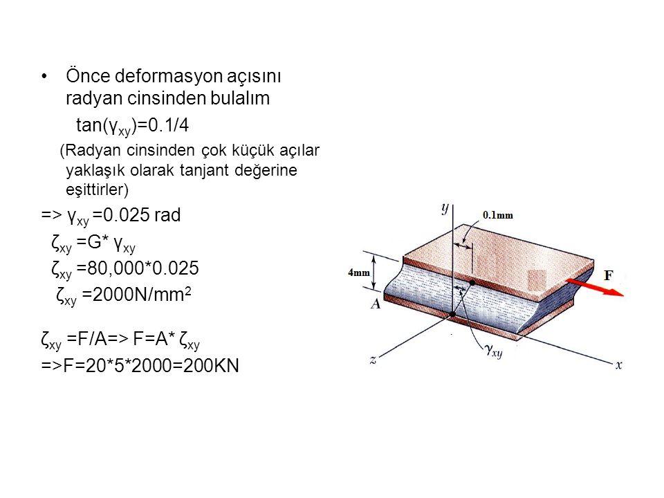Önce deformasyon açısını radyan cinsinden bulalım tan(γ xy )=0.1/4 (Radyan cinsinden çok küçük açılar yaklaşık olarak tanjant değerine eşittirler) =>