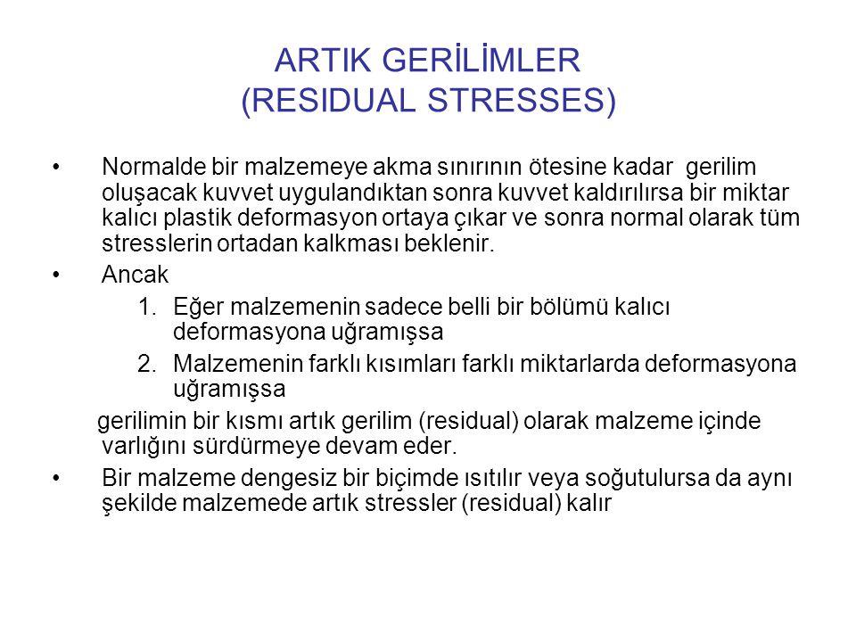 ARTIK GERİLİMLER (RESIDUAL STRESSES) Normalde bir malzemeye akma sınırının ötesine kadar gerilim oluşacak kuvvet uygulandıktan sonra kuvvet kaldırılır