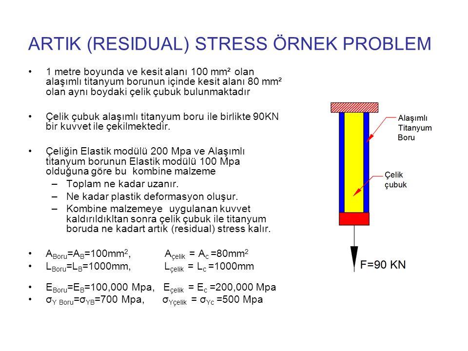 ARTIK (RESIDUAL) STRESS ÖRNEK PROBLEM 1 metre boyunda ve kesit alanı 100 mm² olan alaşımlı titanyum borunun içinde kesit alanı 80 mm² olan aynı boydak