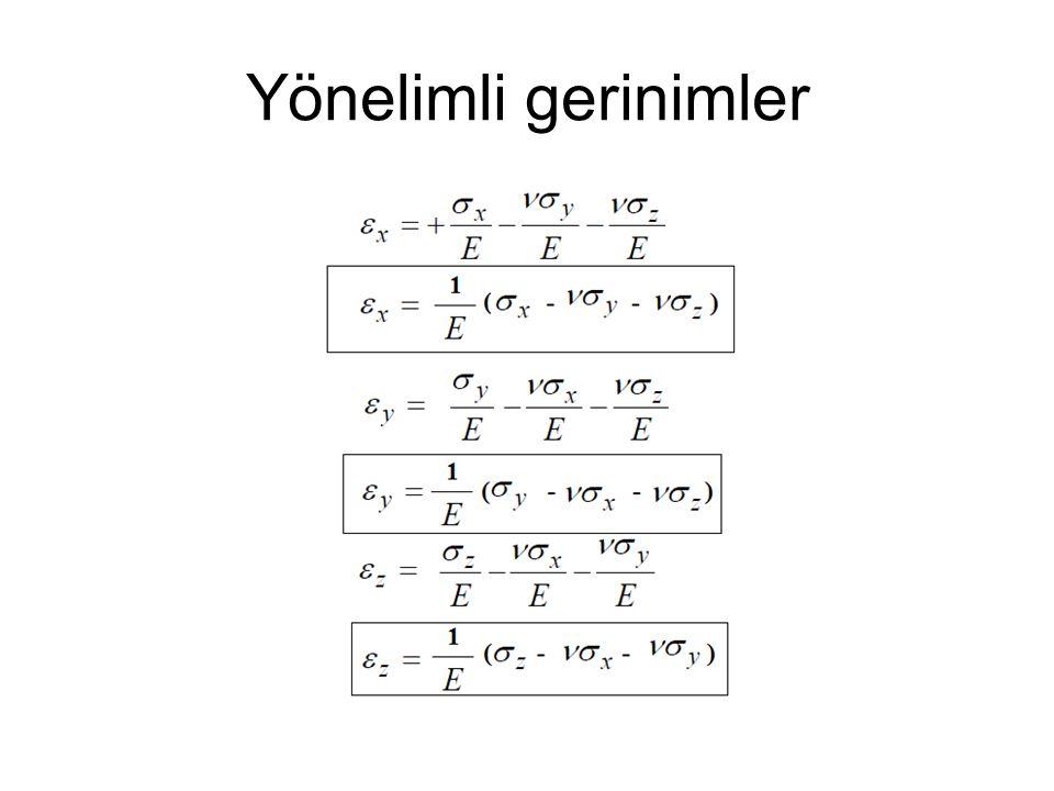 Eğer malzeme her yönden eşit bir gerilime maruz kalırsa hacımsal gerinim aşağıdaki gibi olur Yukarıdaki formülde gerilim yerine basınç (-p) kullanırsak Bu formüldeki (k) bulk modulus olarak bilinen sıkıştırma modülüdür.