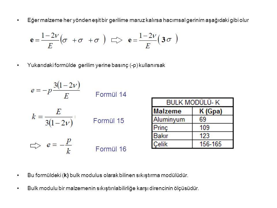 Eğer malzeme her yönden eşit bir gerilime maruz kalırsa hacımsal gerinim aşağıdaki gibi olur Yukarıdaki formülde gerilim yerine basınç (-p) kullanırsa