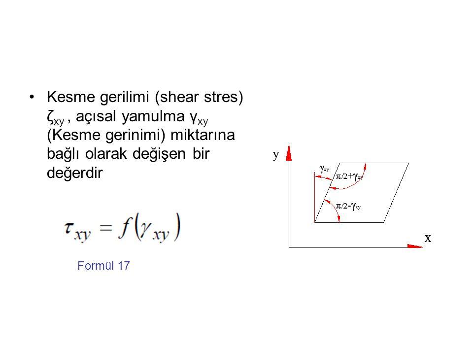 Kesme gerilimi (shear stres) ζ xy, açısal yamulma γ xy (Kesme gerinimi) miktarına bağlı olarak değişen bir değerdir Formül 17