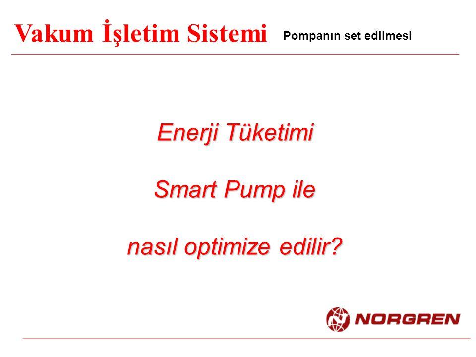 Enerji Tüketimi Smart Pump ile Smart Pump ile nasıl optimize edilir? Vakum İşletim Sistemi Pompanın set edilmesi