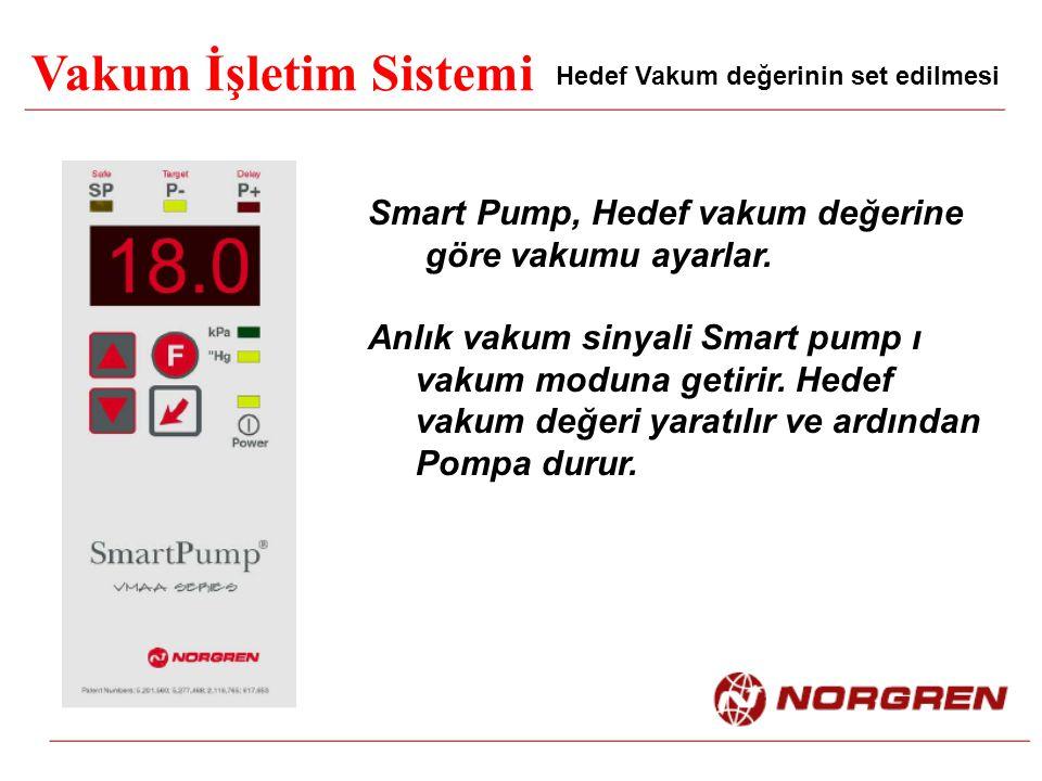 Vakum İşletim Sistemi Hedef Vakum değerinin set edilmesi Smart Pump, Hedef vakum değerine göre vakumu ayarlar. Anlık vakum sinyali Smart pump ı vakum