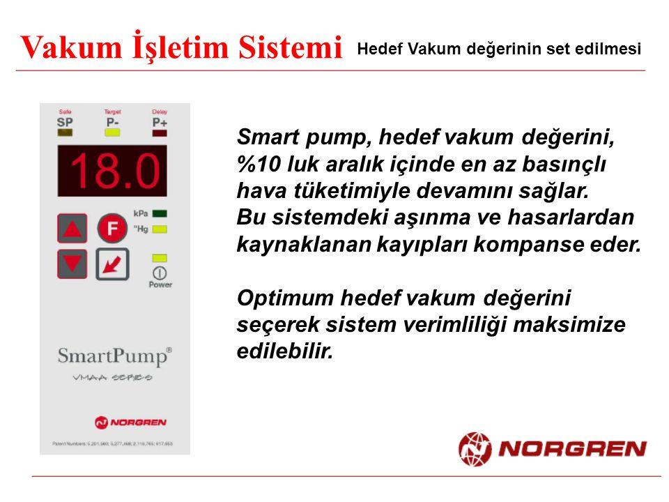 Vakum İşletim Sistemi Hedef Vakum değerinin set edilmesi Smart pump, hedef vakum değerini, %10 luk aralık içinde en az basınçlı hava tüketimiyle devam