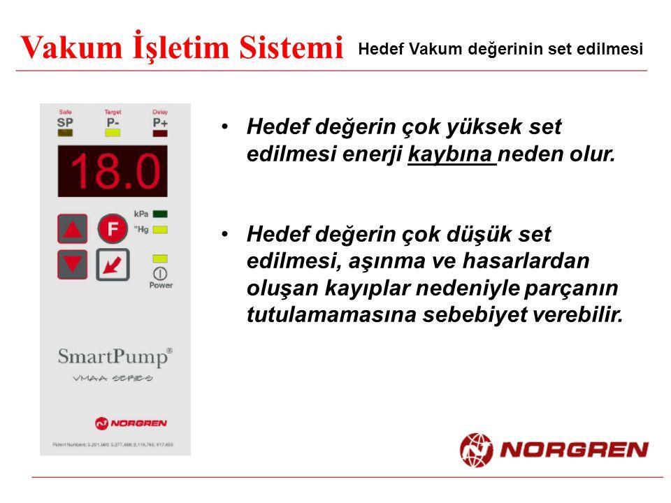 Vakum İşletim Sistemi Hedef Vakum değerinin set edilmesi Hedef değerin çok yüksek set edilmesi enerji kaybına neden olur. Hedef değerin çok düşük set