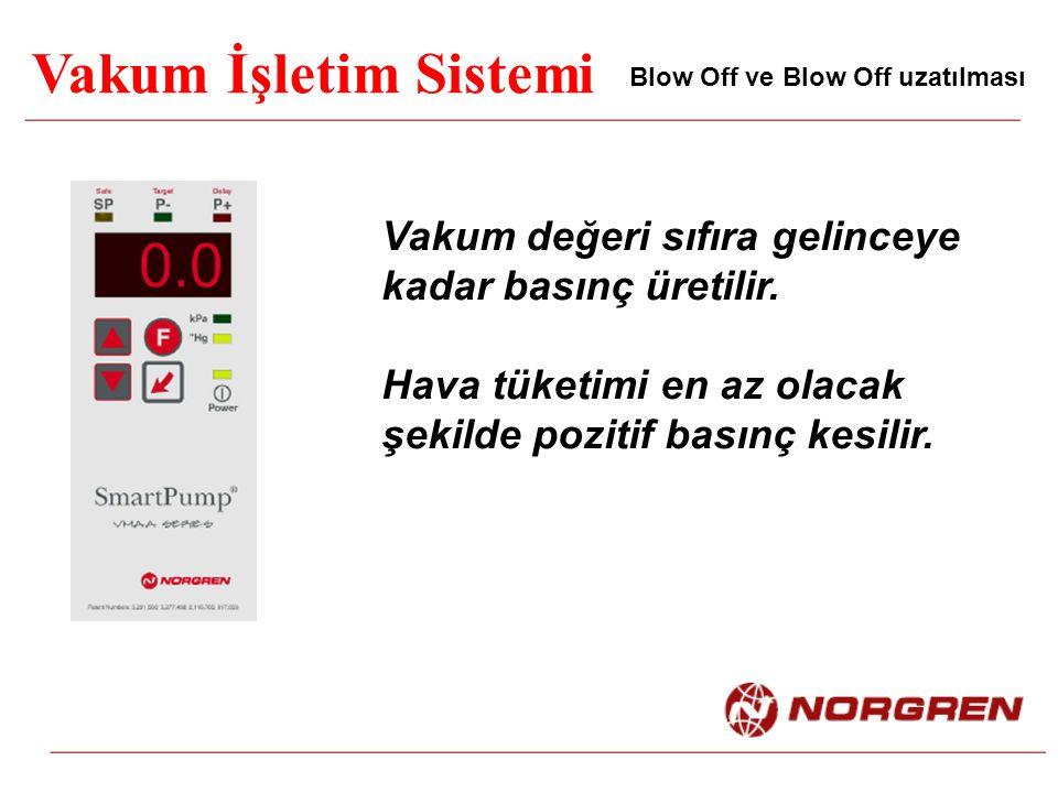 Vakum İşletim Sistemi Blow Off ve Blow Off uzatılması Vakum değeri sıfıra gelinceye kadar basınç üretilir. Hava tüketimi en az olacak şekilde pozitif