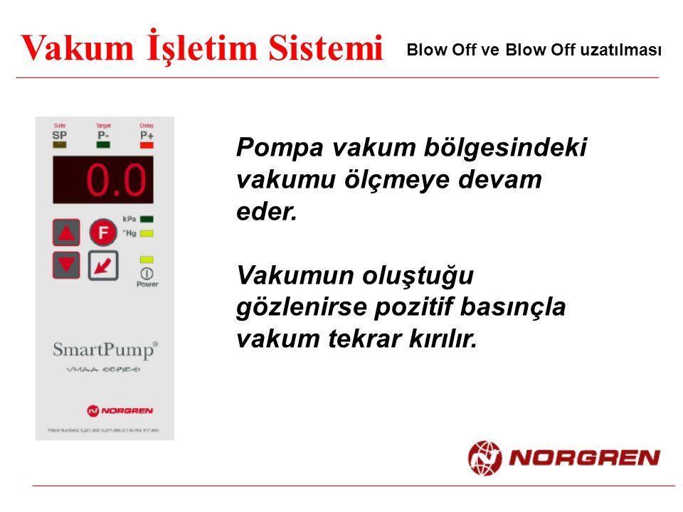 Vakum İşletim Sistemi Blow Off ve Blow Off uzatılması Pompa vakum bölgesindeki vakumu ölçmeye devam eder.