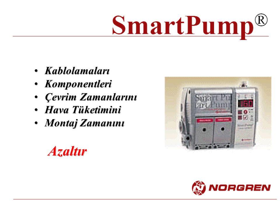 Smart Pump Uygulamaları Montaj operasyonları Genel paketleme uygulamaları Tutma ve yerleştirme uygulamaları Test Ekipmanları
